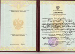 Сертификат об экспертной оценке предприятий